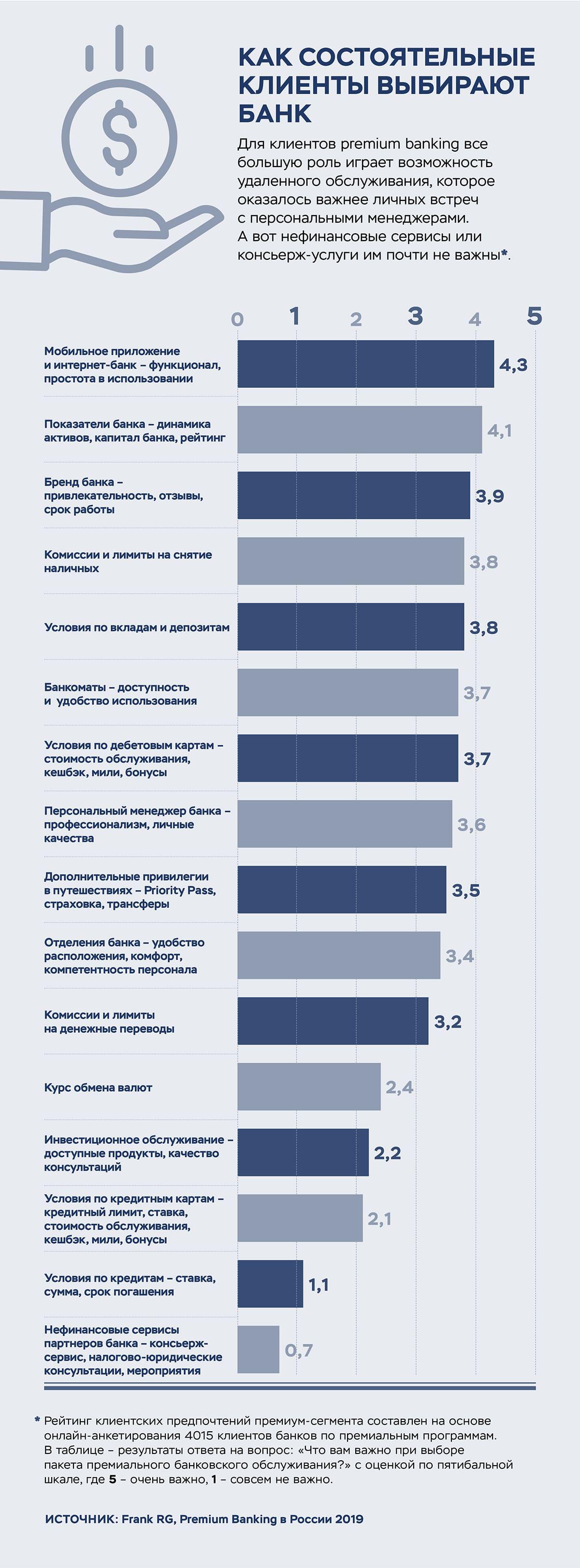 киви банк отзывы клиентов юридических лиц новая машина в кредит спб